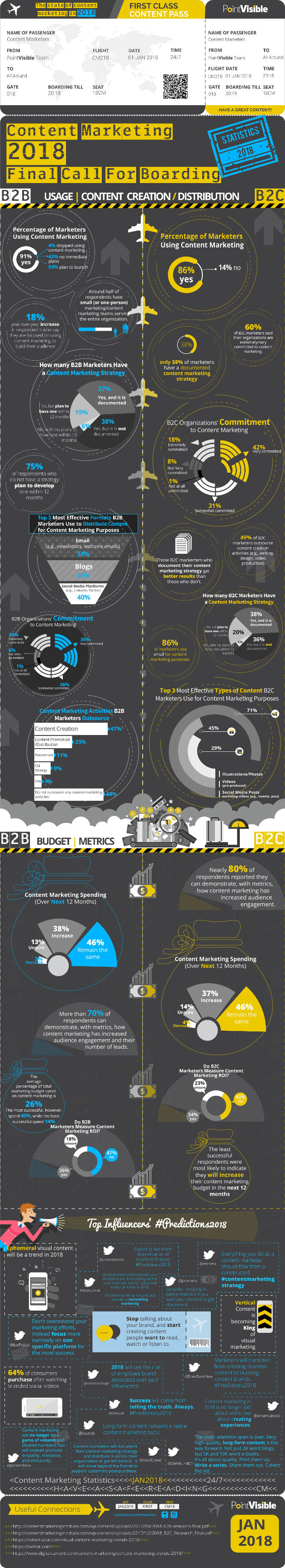 180205-infographic-content-marketing-trends-small